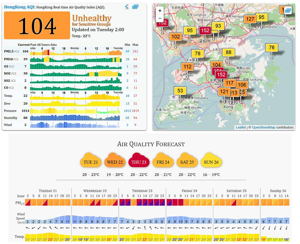 World Air Quality Index API