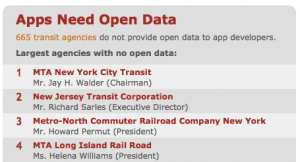 Large transit agencies without open data