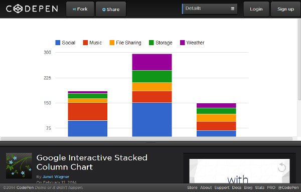New Charts Features Join The Google Visualization Api Programmableweb