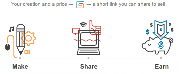 Gumroad aims to make selling items as simple as sharing for Easy to make and sell products