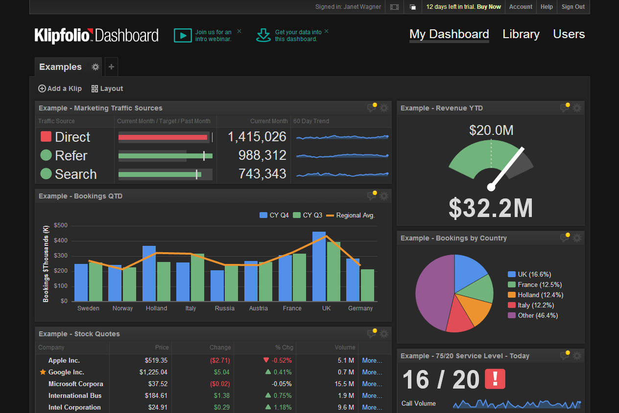Four Great Data Dashboard Platforms Ducksboard