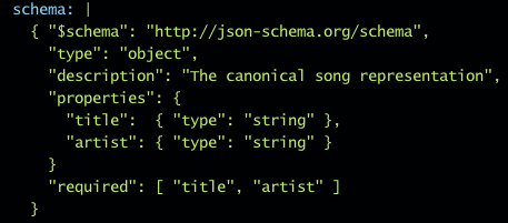 RAML Open Specification And Tools Released To Aid In API Design