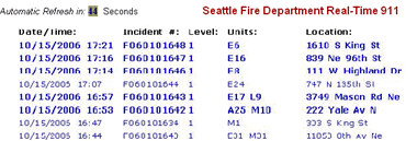 Seattle Real-Time 911