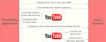 youtubeupload.png